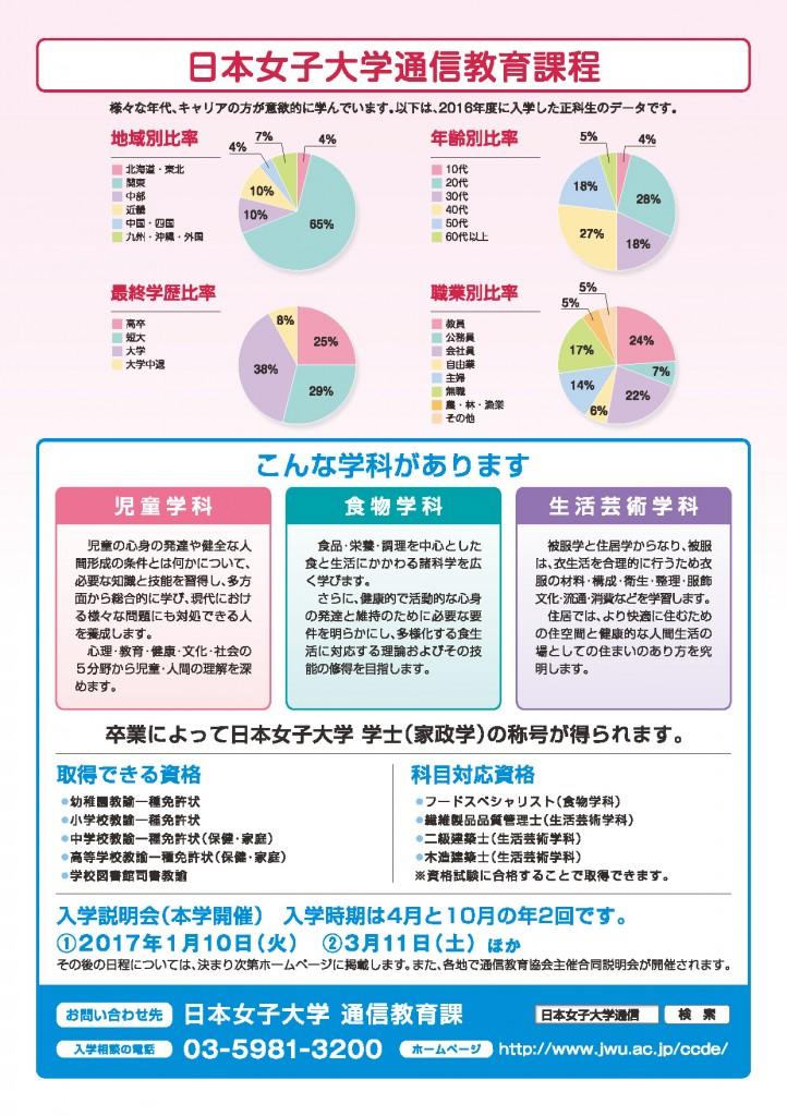 %e6%97%a5%e6%9c%ac%e5%a5%b3%e5%ad%90%e5%a4%a7%e5%ad%a6%e9%80%9a%e4%bf%a1%e6%95%99%e8%82%b2%e8%aa%b2%e7%a8%8b_%e3%83%8f%e3%82%9a%e3%83%b3%e3%83%95_%e3%83%98%e3%82%9a%e3%83%bc%e3%82%b7%e3%82%99_2